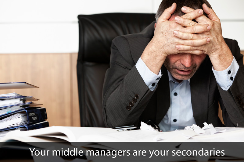 supportmiddlemanagers
